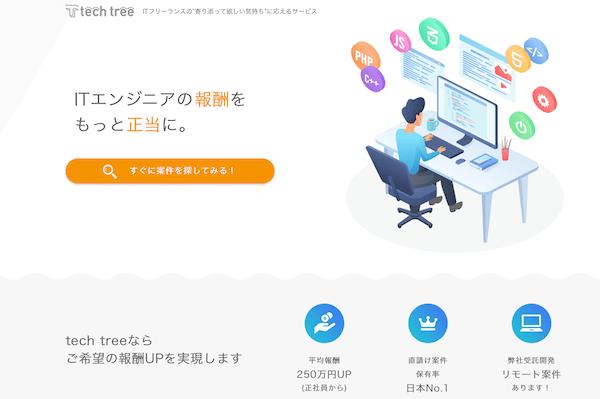 techtree-Top